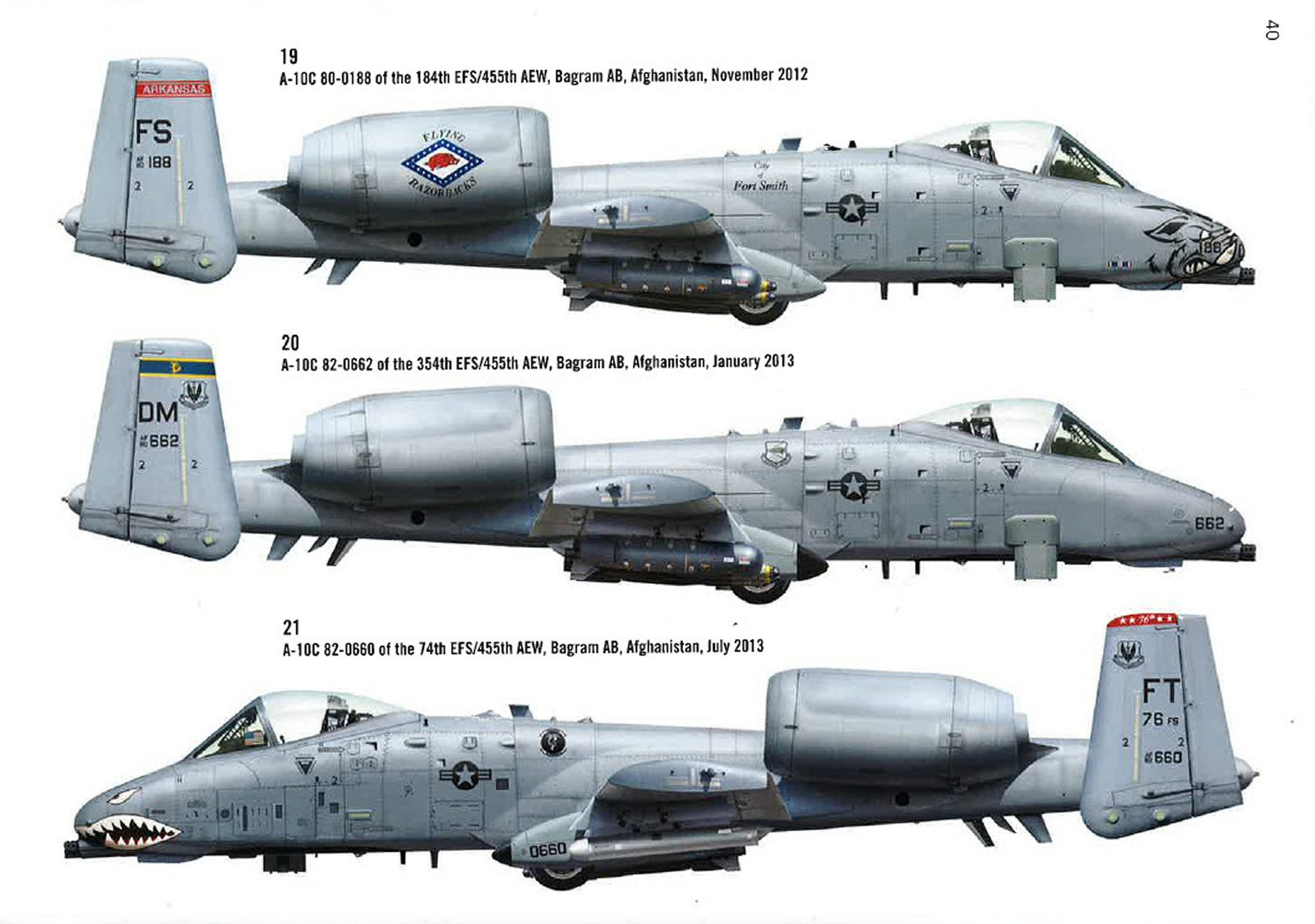 Review: A-10 Thunderbolt II Units of Operation Enduring ...