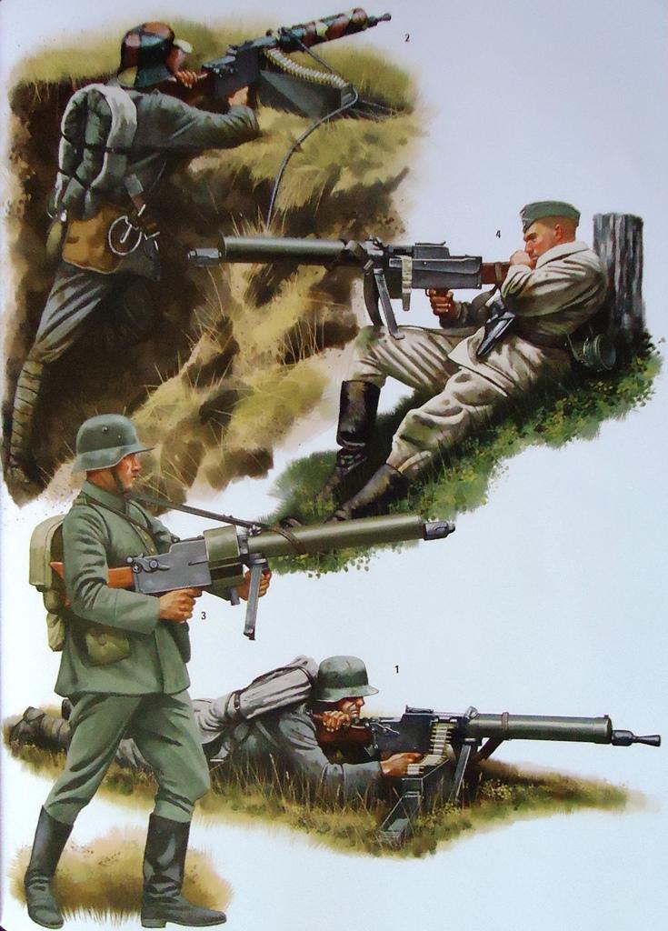 machine gun of world war 1