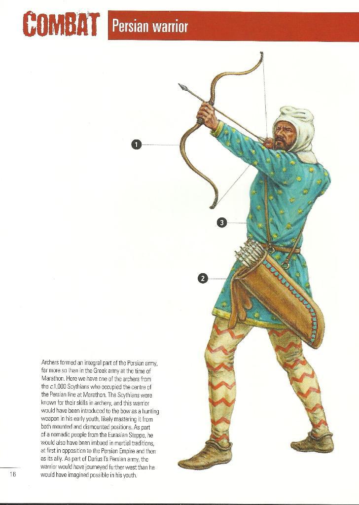Review Greek Hoplite Versus Persian Warrior Ipms Usa